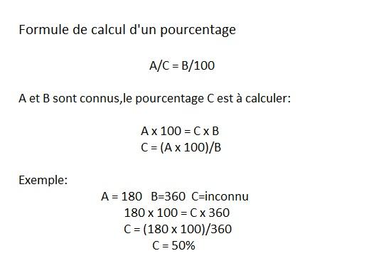 Formule de calcul d'un pourcentage.